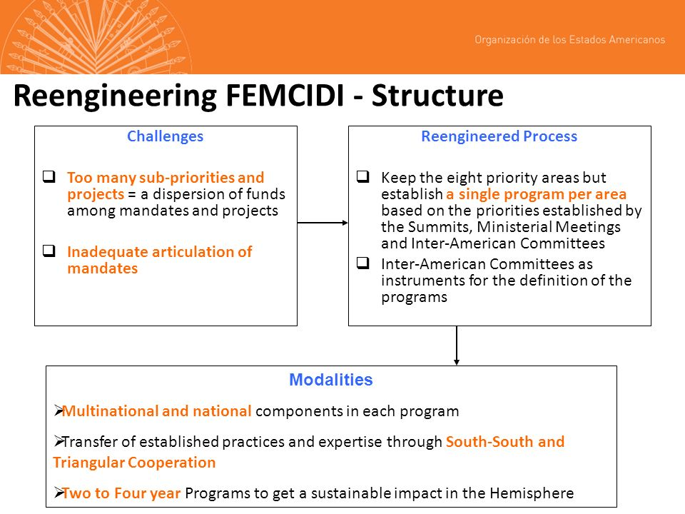 Reengineering FEMCIDI - Structure Challenges Too many sub-priorities and projects = a dispersion of funds among mandates and projects Inadequate artic
