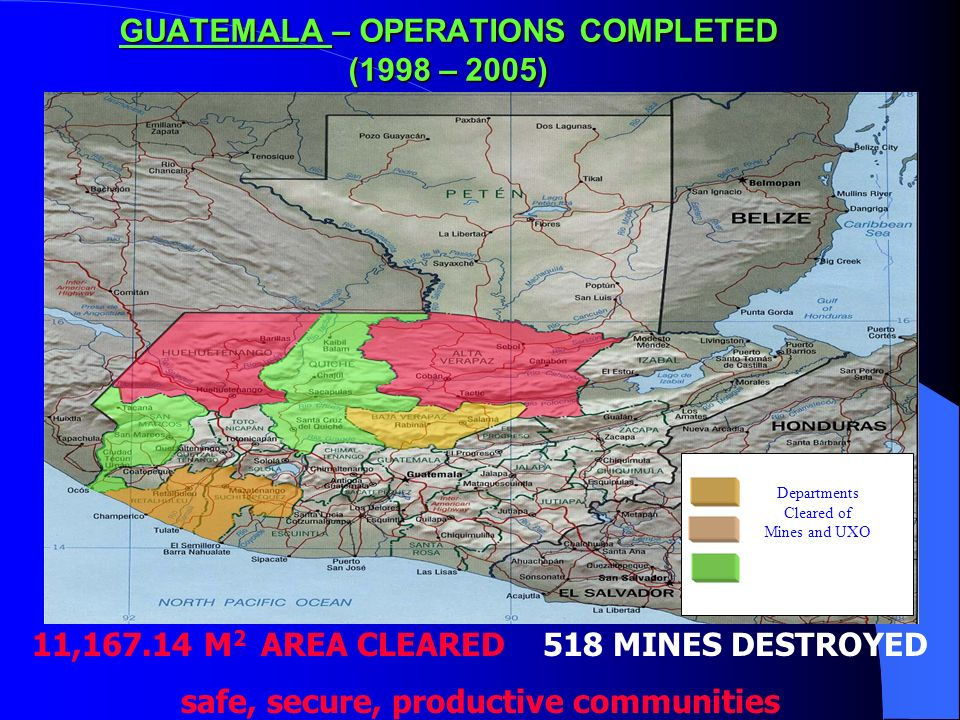 GUATEMALA – OPERATIONS COMPLETED (1998 – 2005) Departments Cleared of Mines and UXO 11,167.14 M 2 AREA CLEARED 518 MINES DESTROYED safe, secure, productive communities