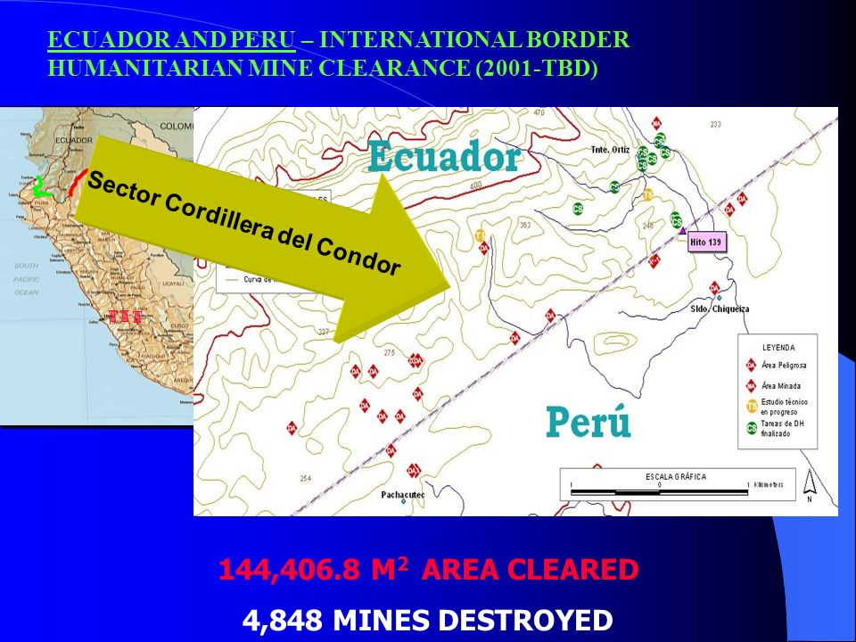 ECUADOR AND PERU – INTERNATIONAL BORDER HUMANITARIAN MINE CLEARANCE (2001-TBD) 144,406.8 M 2 AREA CLEARED 4,848 MINES DESTROYED Sector Cordillera del Condor