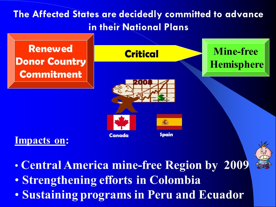 Renewed Donor Country Commitment Critical The Affected States are decidedly committed to advance in their National Plans Mine-free Hemisphere Canada Spain Impacts on: Central America mine-free Region by 2009 Strengthening efforts in Colombia Sustaining programs in Peru and Ecuador