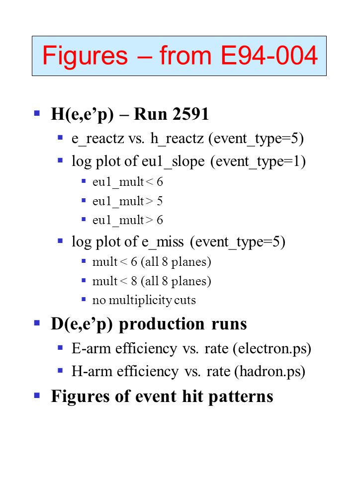 Figures – from E94-004 H(e,ep) – Run 2591 e_reactz vs.