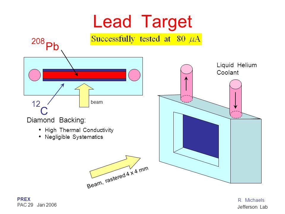 PREX PAC 29 Jan 2006 R. Michaels Jefferson Lab Lead Target Liquid Helium Coolant Pb C 208 12 Diamond Backing: High Thermal Conductivity Negligible Sys