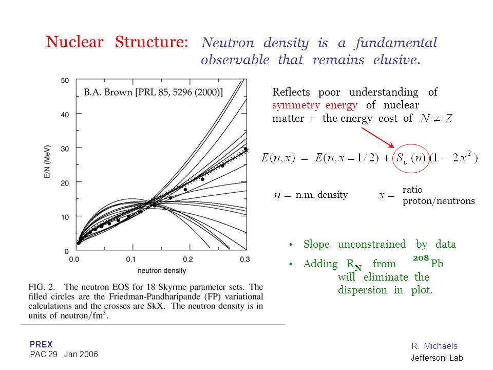 PREX PAC 29 Jan 2006 R. Michaels Jefferson Lab Nuclear Structure: Neutron density is a fundamental observable that remains elusive. Reflects poor unde