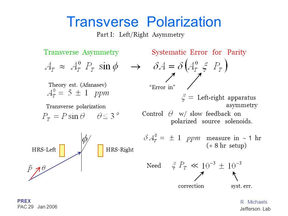 PREX PAC 29 Jan 2006 R. Michaels Jefferson Lab Transverse Polarization HRS-LeftHRS-Right Transverse AsymmetrySystematic Error for Parity Error in Left