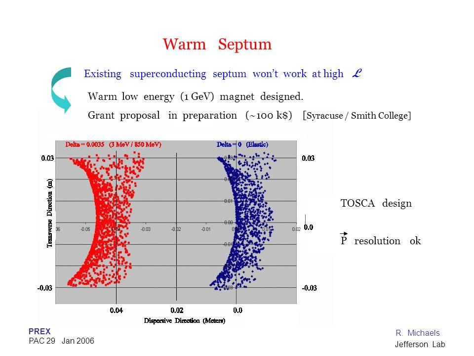 PREX PAC 29 Jan 2006 R. Michaels Jefferson Lab Warm Septum Existing superconducting septum wont work at high L Warm low energy (1 GeV) magnet designed