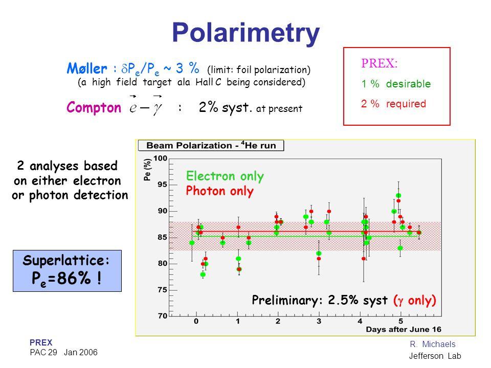 PREX PAC 29 Jan 2006 R. Michaels Jefferson Lab Polarimetry Electron only Photon only Preliminary: 2.5% syst ( only) Møller : P e /P e ~ 3 % (limit: fo
