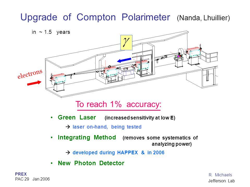 PREX PAC 29 Jan 2006 R. Michaels Jefferson Lab Upgrade of Compton Polarimeter (Nanda, Lhuillier) To reach 1% accuracy: Green Laser (increased sensitiv