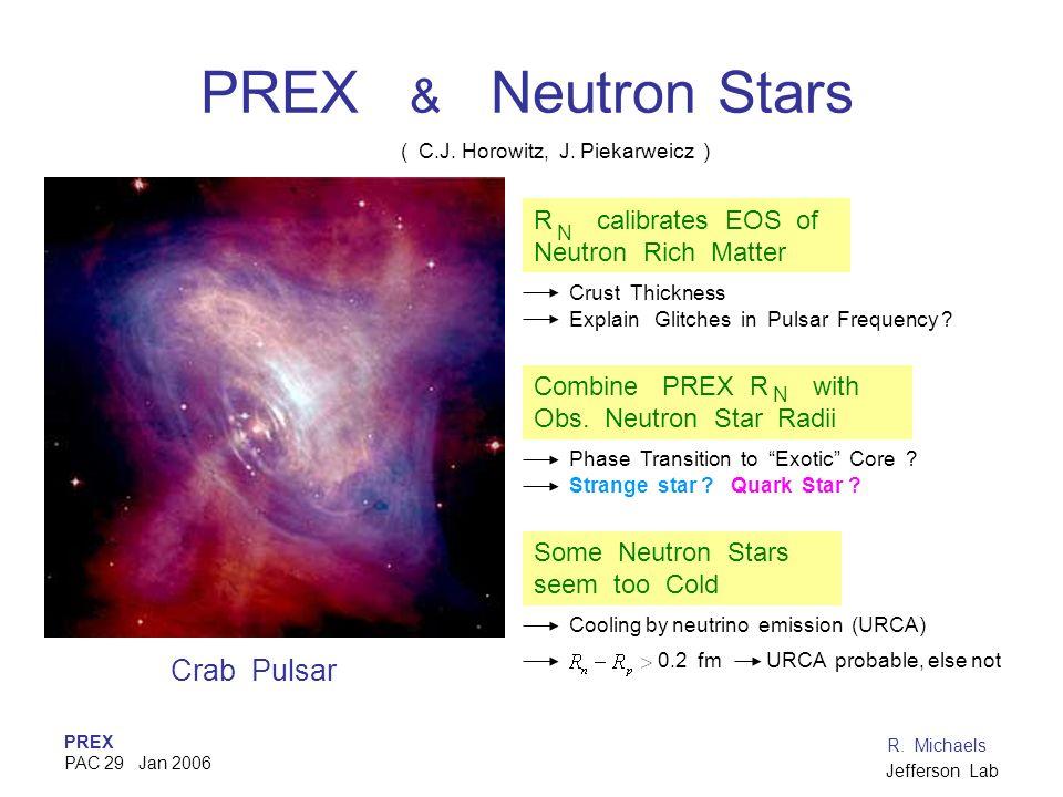 PREX PAC 29 Jan 2006 R. Michaels Jefferson Lab PREX & Neutron Stars Crab Pulsar ( C.J. Horowitz, J. Piekarweicz ) R calibrates EOS of Neutron Rich Mat