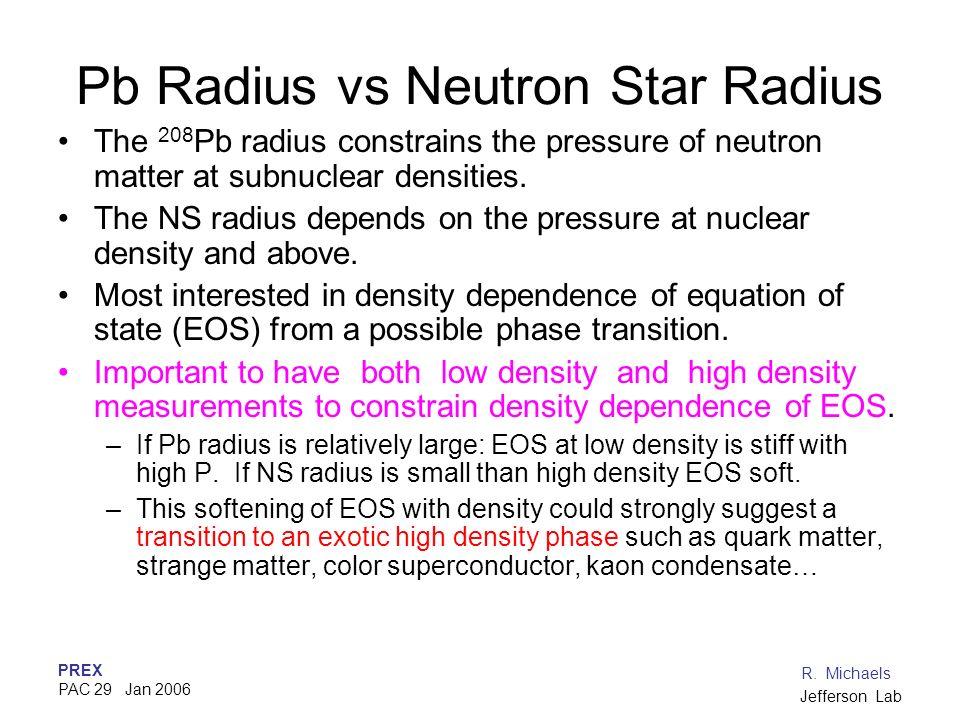 PREX PAC 29 Jan 2006 R. Michaels Jefferson Lab Pb Radius vs Neutron Star Radius The 208 Pb radius constrains the pressure of neutron matter at subnucl