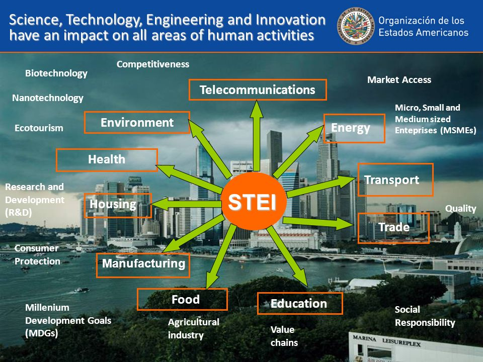 STEI Health Telecommunications Environment Transport Energy Education Food Housing Trade Science, Technology, Engineering and Innovation have an impac