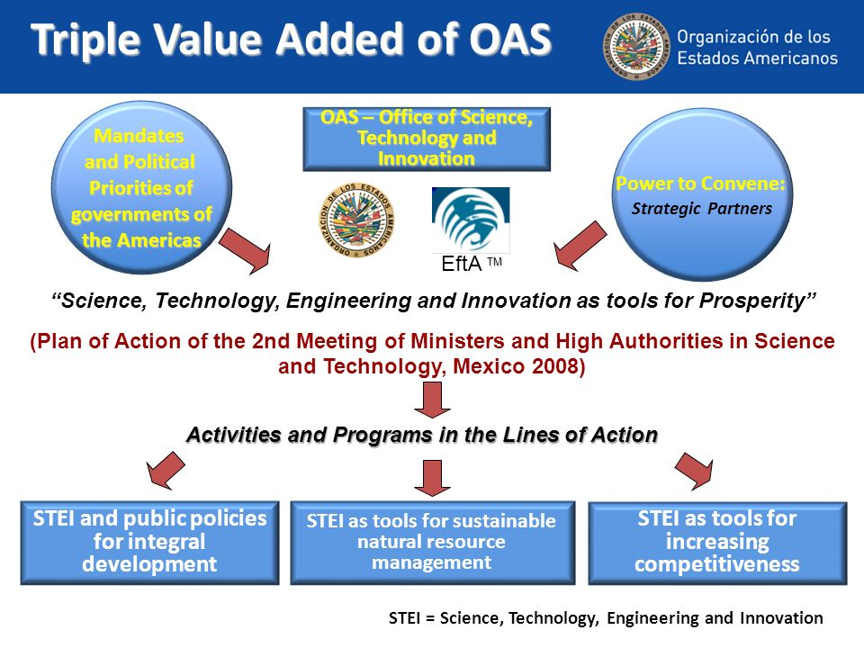 Triple Value Added of OAS Science, Technology, Engineering and Innovation as tools for Prosperity (Plan of Action of the 2nd Meeting of Ministers and