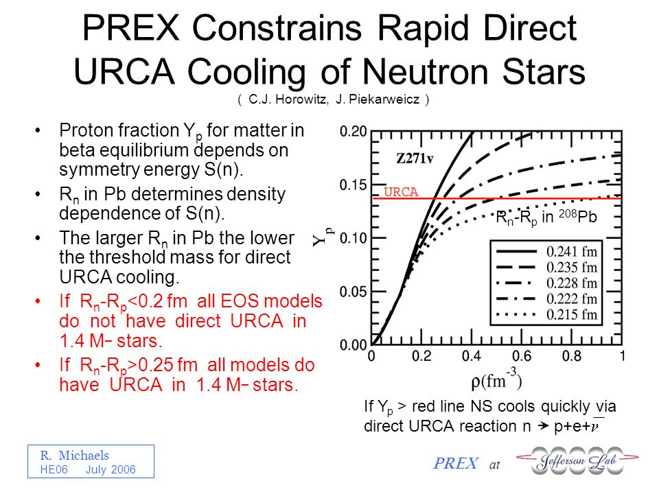 R. Michaels PREX at HE06 July 2006 PREX Constrains Rapid Direct URCA Cooling of Neutron Stars Proton fraction Y p for matter in beta equilibrium depen