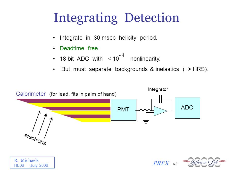 R. Michaels PREX at HE06 July 2006 Integrating Detection PMT Calorimeter (for lead, fits in palm of hand) ADC Integrator electrons Integrate in 30 mse