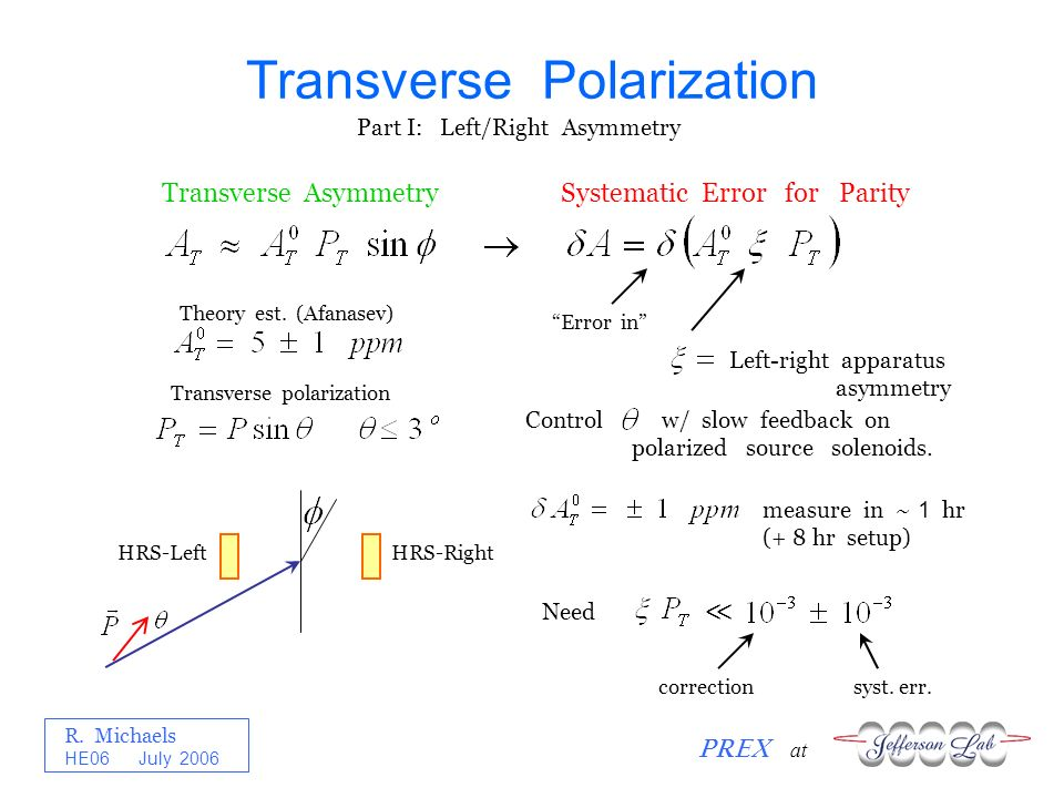 R. Michaels PREX at HE06 July 2006 Transverse Polarization HRS-LeftHRS-Right Transverse AsymmetrySystematic Error for Parity Error in Left-right appar