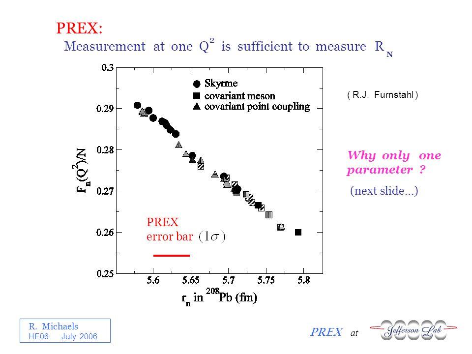 R.Michaels PREX at HE06 July 2006 PREX: pins down the symmetry energy (1 parameter) ( R.J.