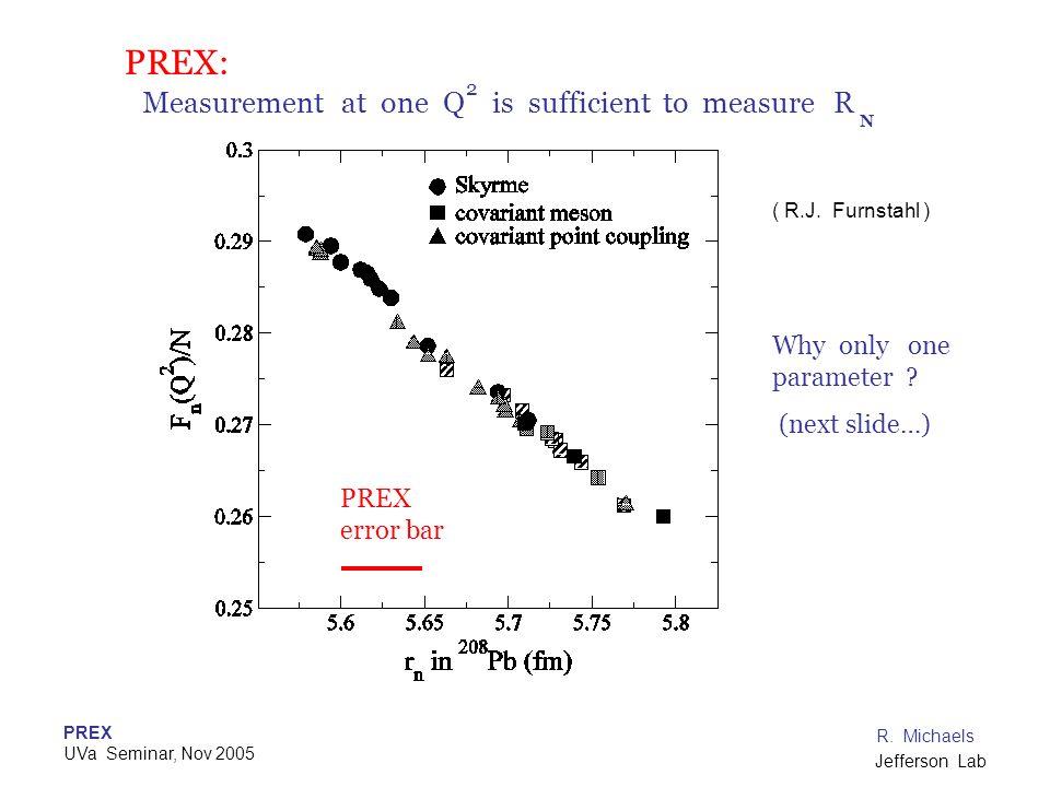 PREX UVa Seminar, Nov 2005 R. Michaels Jefferson Lab ( R.J. Furnstahl ) Measurement at one Q is sufficient to measure R 2 N PREX error bar Why only on