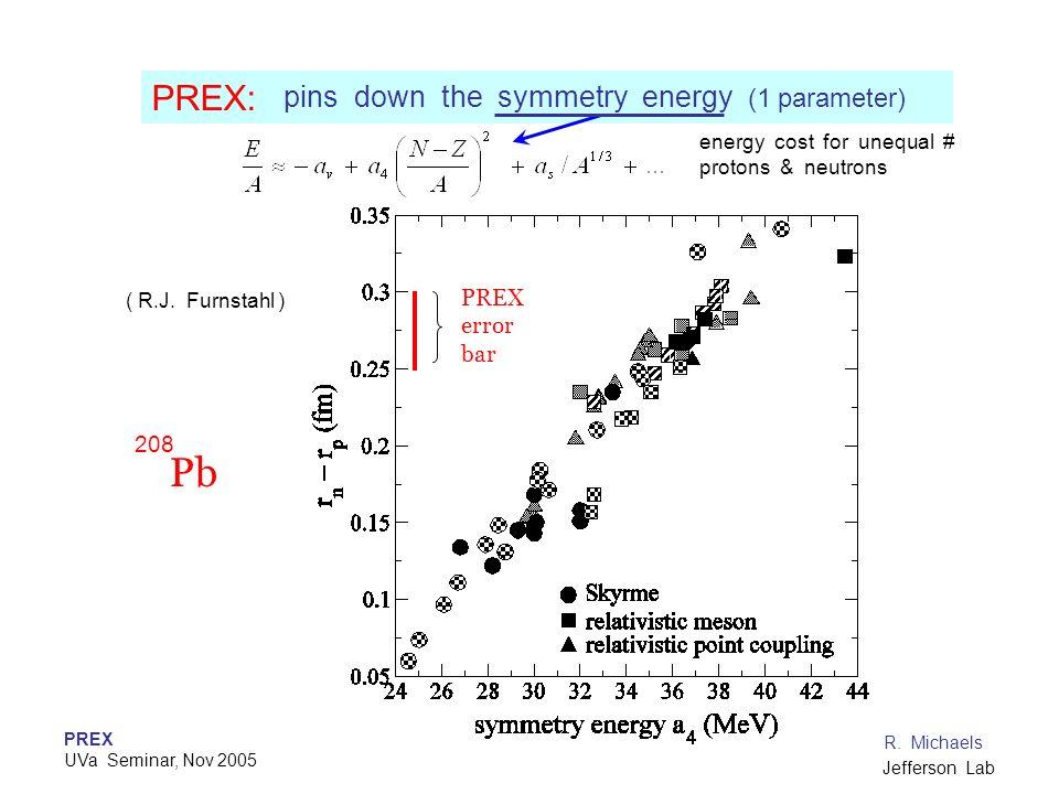 PREX UVa Seminar, Nov 2005 R. Michaels Jefferson Lab PREX: pins down the symmetry energy (1 parameter) ( R.J. Furnstahl ) energy cost for unequal # pr