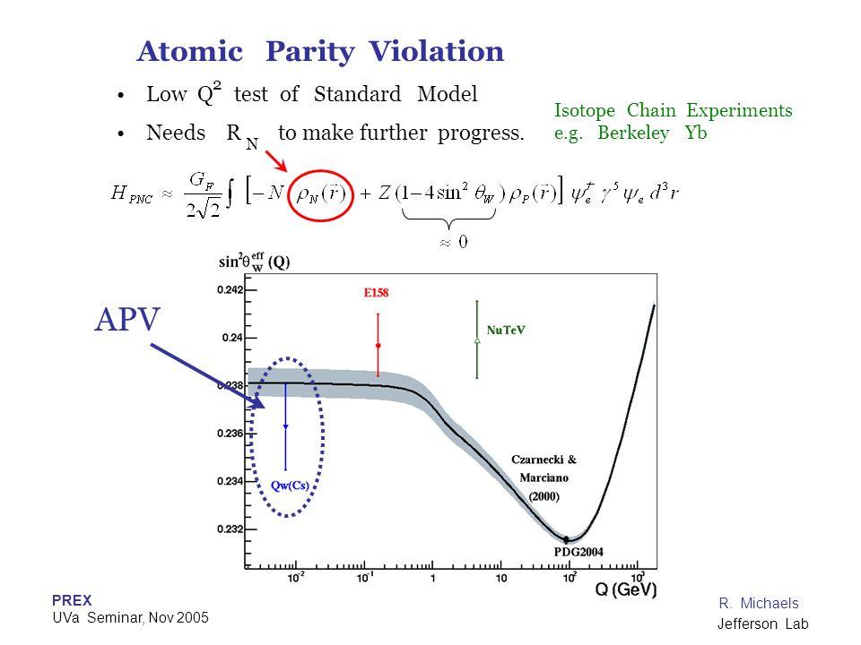 PREX UVa Seminar, Nov 2005 R. Michaels Jefferson Lab Atomic Parity Violation Low Q test of Standard Model Needs R to make further progress. 2 N APV Is