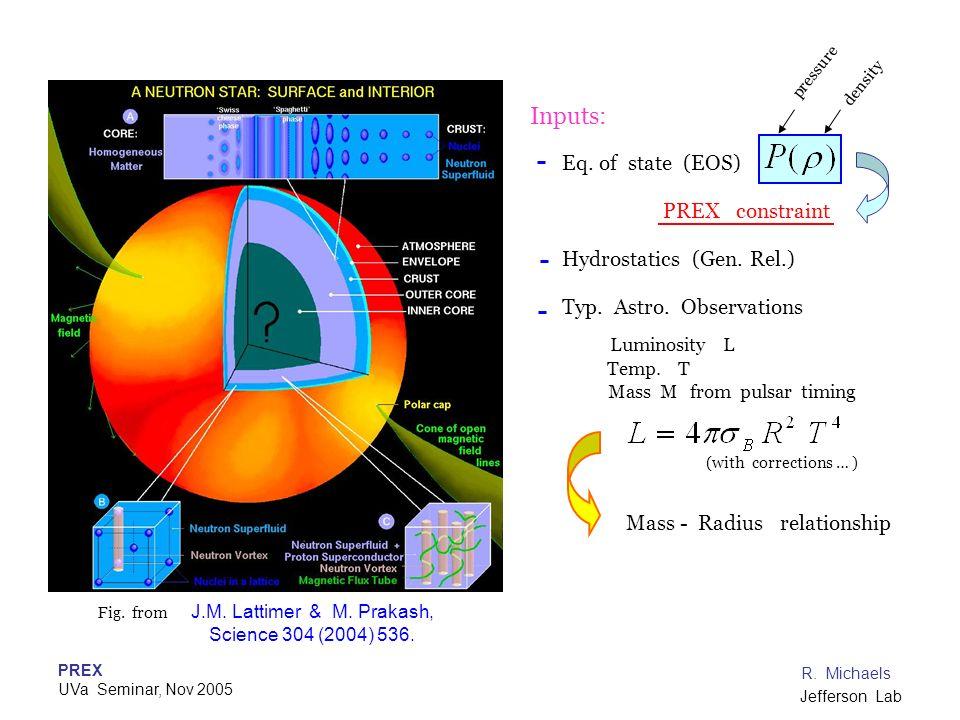 PREX UVa Seminar, Nov 2005 R. Michaels Jefferson Lab Fig. from J.M. Lattimer & M. Prakash, Science 304 (2004) 536. Inputs: Eq. of state (EOS) Hydrosta