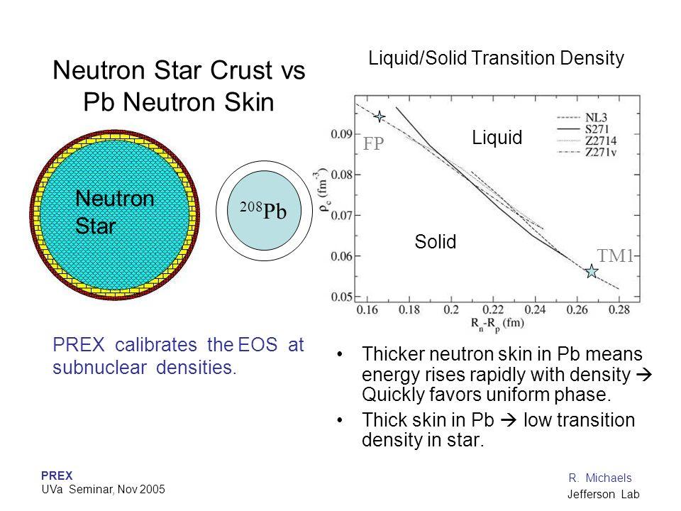 PREX UVa Seminar, Nov 2005 R. Michaels Jefferson Lab FP TM1 Solid Liquid Liquid/Solid Transition Density Thicker neutron skin in Pb means energy rises
