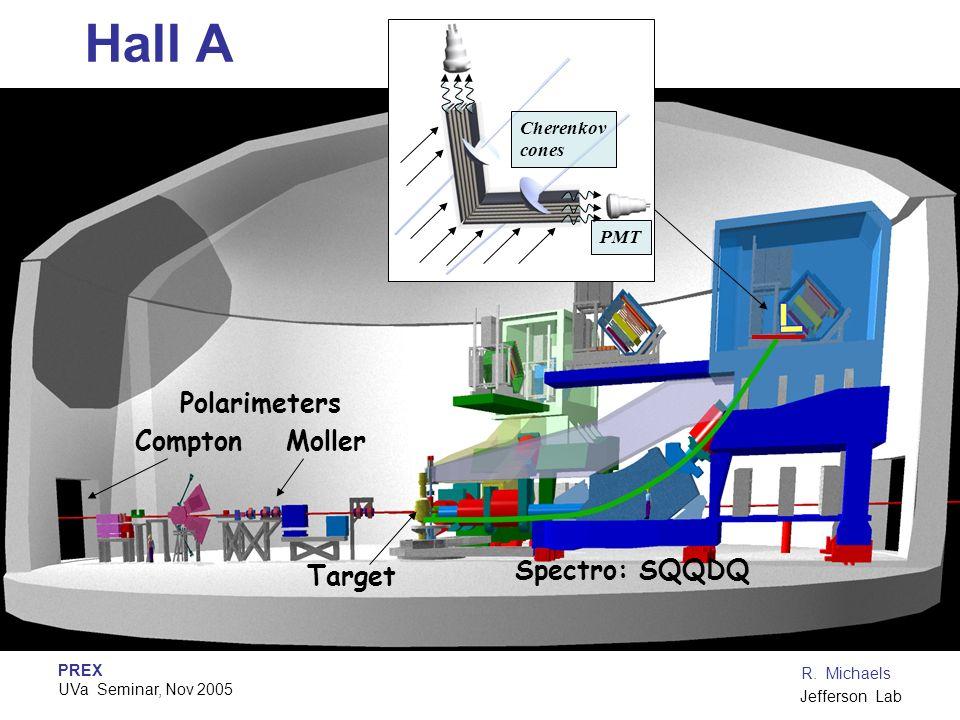 PREX UVa Seminar, Nov 2005 R. Michaels Jefferson Lab Target Spectro: SQQDQ Hall A Cherenkov cones PMT Compton Moller Polarimeters