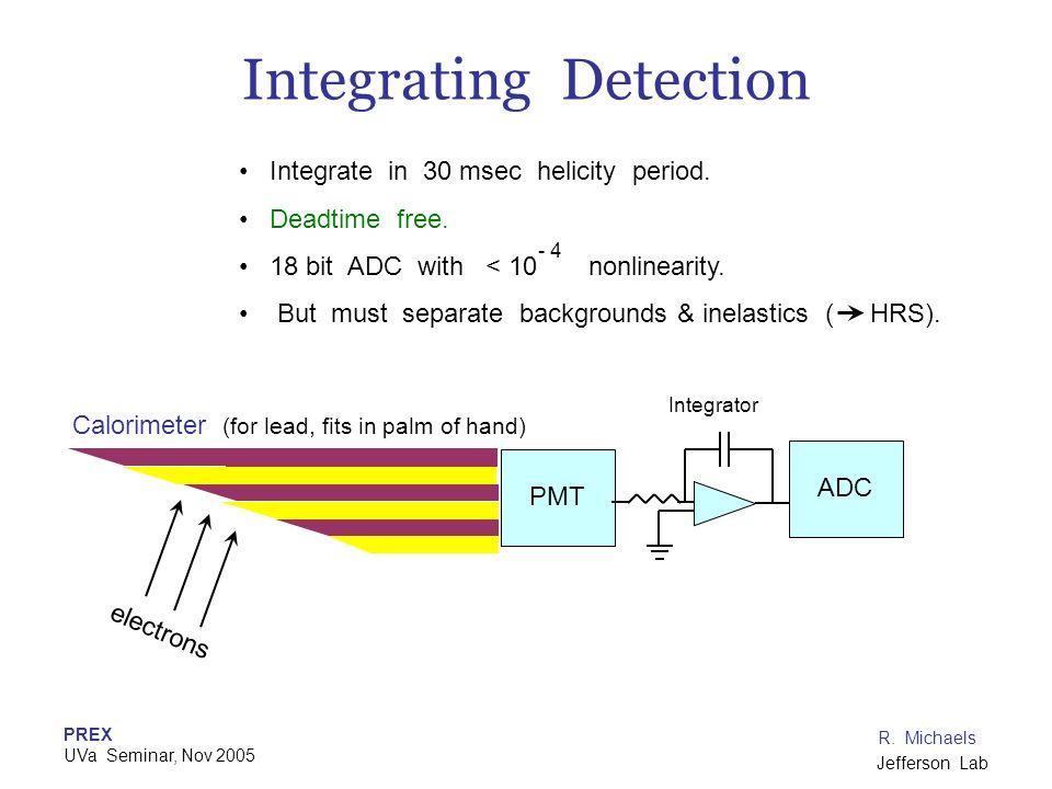 PREX UVa Seminar, Nov 2005 R. Michaels Jefferson Lab Integrating Detection PMT Calorimeter (for lead, fits in palm of hand) ADC Integrator electrons I