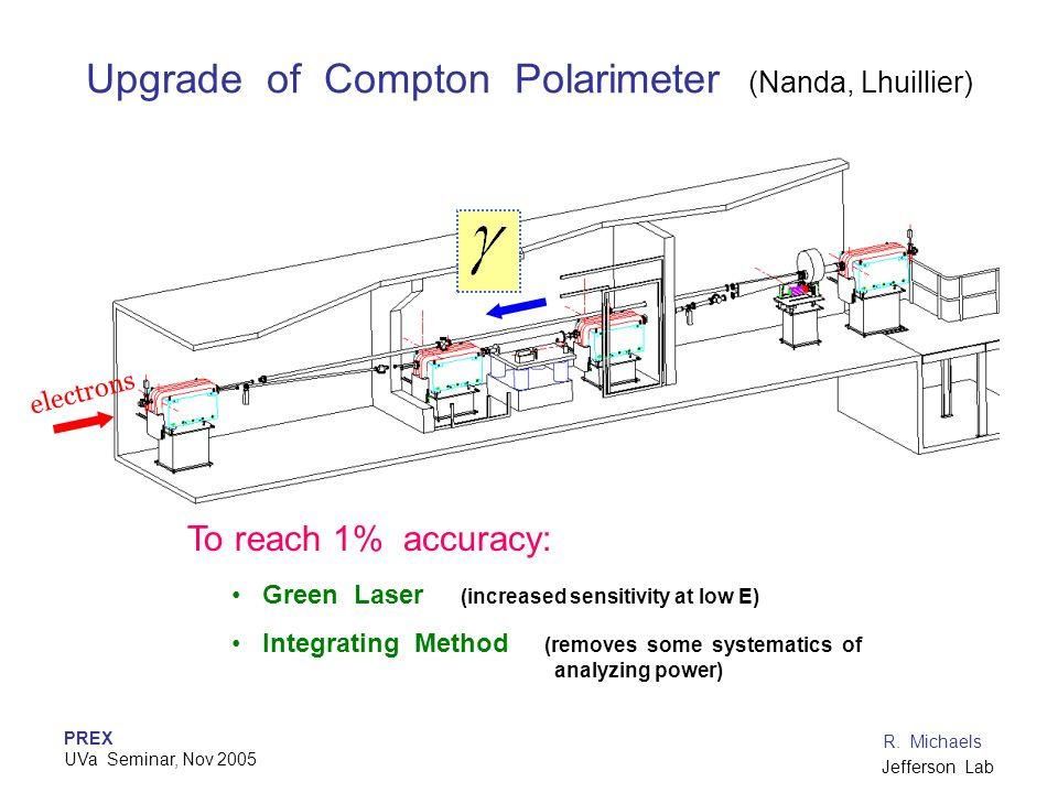 PREX UVa Seminar, Nov 2005 R. Michaels Jefferson Lab Upgrade of Compton Polarimeter (Nanda, Lhuillier) To reach 1% accuracy: Green Laser (increased se