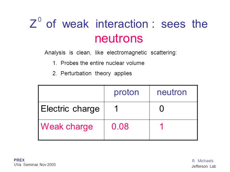 PREX UVa Seminar, Nov 2005 R. Michaels Jefferson Lab Z of weak interaction : sees the neutrons 0 proton neutron Electric charge 1 0 Weak charge 0.08 1
