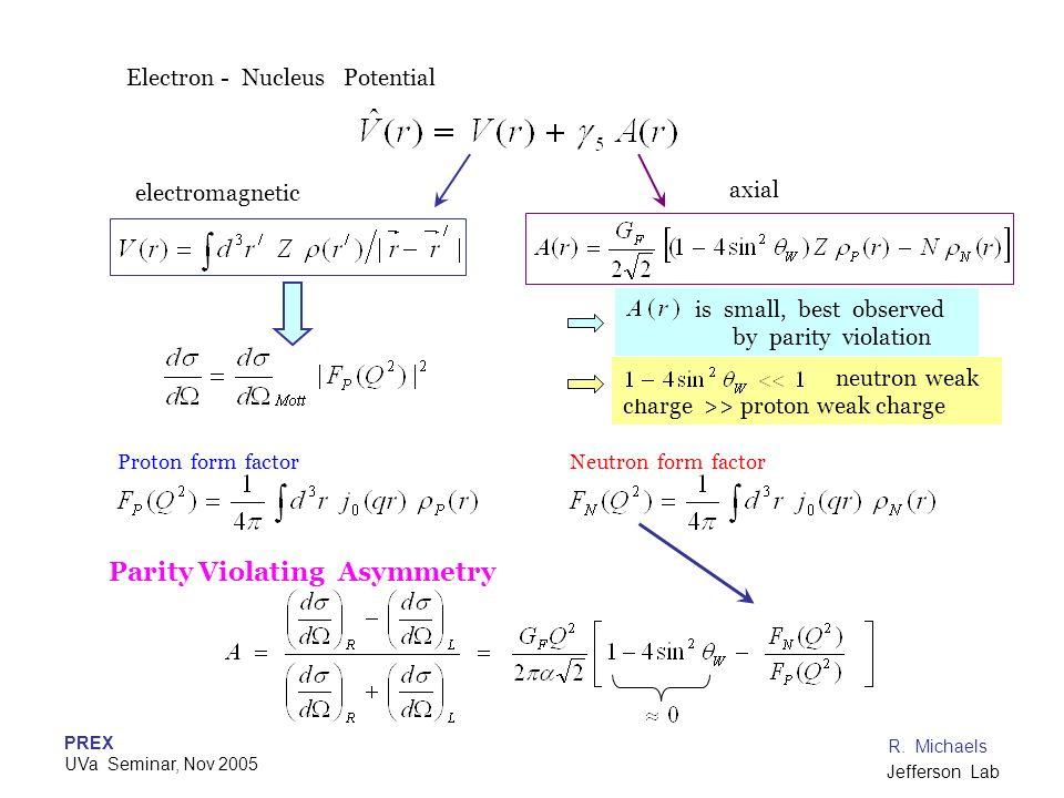 PREX UVa Seminar, Nov 2005 R. Michaels Jefferson Lab neutron weak charge >> proton weak charge is small, best observed by parity violation Electron -
