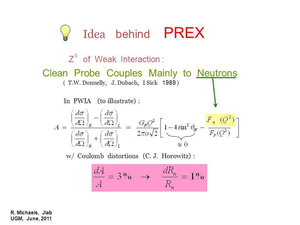 R. Michaels, Jlab UGM, June, 2011 Idea behind PREX Z of Weak Interaction : Clean Probe Couples Mainly to Neutrons ( T.W. Donnelly, J. Dubach, I Sick 1