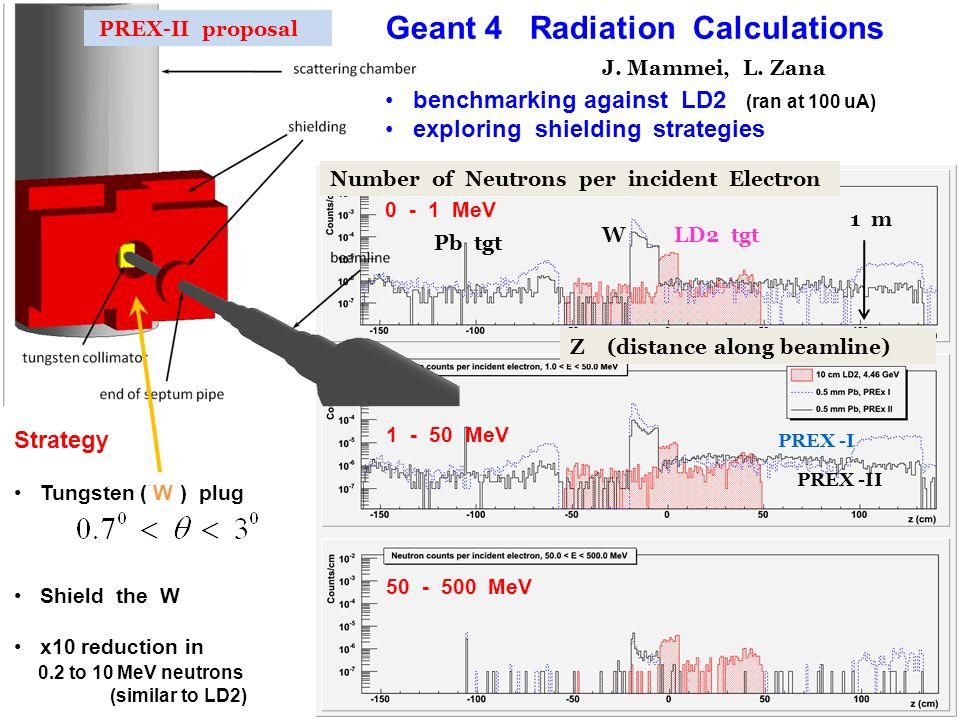 R. Michaels, Jlab UGM, June, 2011 10 m -1 m Geant 4 Radiation Calculations benchmarking against LD2 (ran at 100 uA) exploring shielding strategies J.