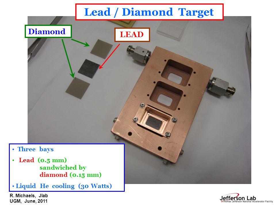 R. Michaels, Jlab UGM, June, 2011 Diamond LEAD Three bays Lead (0.5 mm) sandwiched by diamond (0.15 mm) Liquid He cooling (30 Watts) Lead / Diamond Ta