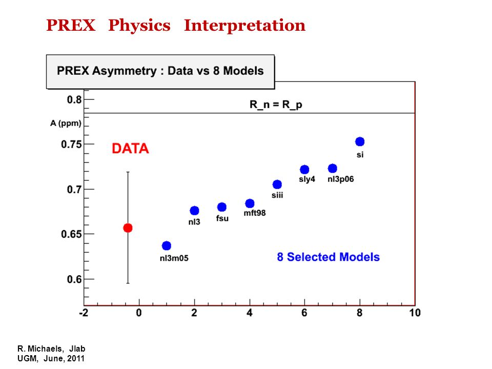R. Michaels, Jlab UGM, June, 2011 PREX Physics Interpretation