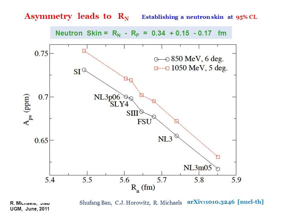 R. Michaels, Jlab UGM, June, 2011 Asymmetry leads to R N Neutron Skin = R N - R P = 0.34 + 0.15 - 0.17 fm arXiv:1010.3246 [nucl-th] Shufang Ban, C.J.