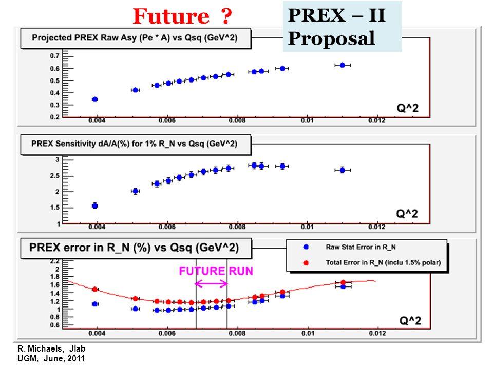 R. Michaels, Jlab UGM, June, 2011 PREX – II Proposal Future