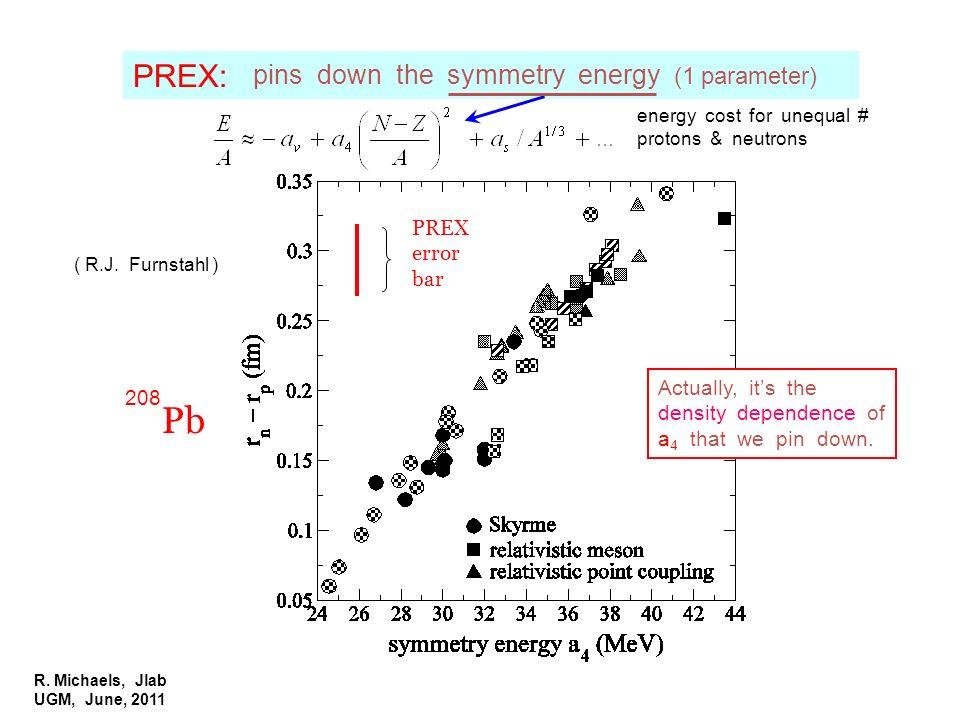 R. Michaels, Jlab UGM, June, 2011 PREX: pins down the symmetry energy (1 parameter) ( R.J. Furnstahl ) energy cost for unequal # protons & neutrons PR