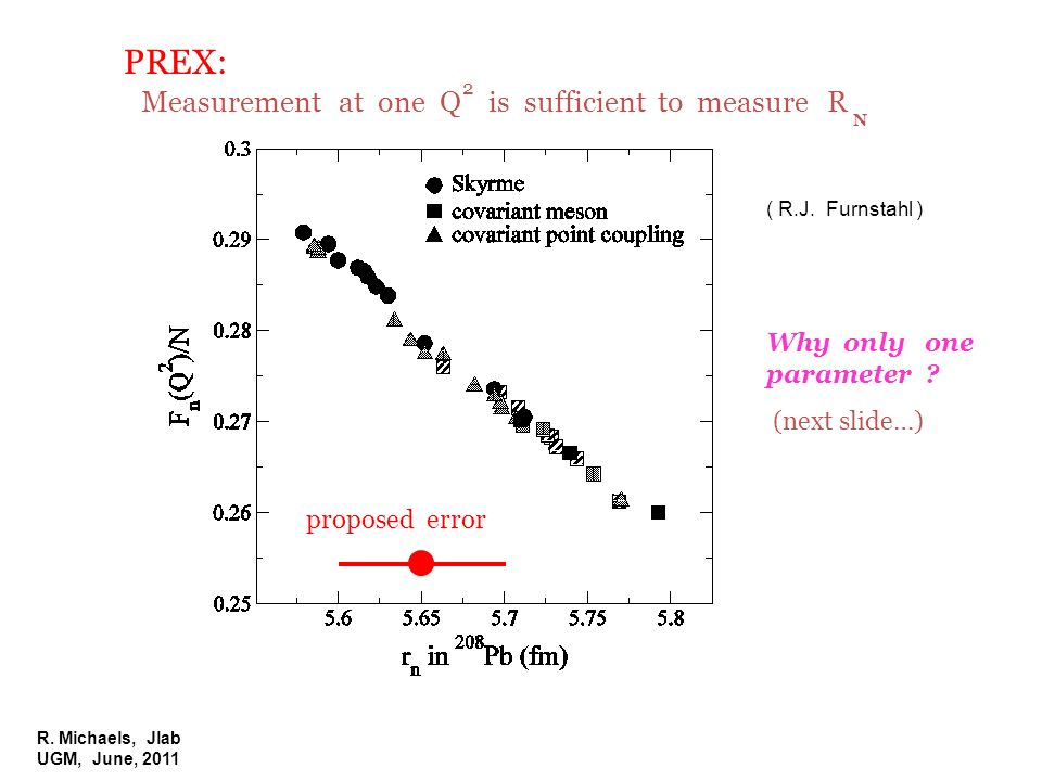 R. Michaels, Jlab UGM, June, 2011 ( R.J. Furnstahl ) Measurement at one Q is sufficient to measure R 2 N proposed error Why only one parameter ? (next
