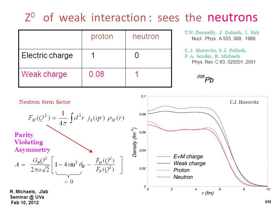 R. Michaels, Jlab Seminar @ UVa Feb 10, 2012 Z 0 of weak interaction : sees the neutrons proton neutron Electric charge 1 0 Weak charge 0.08 1 Neutron