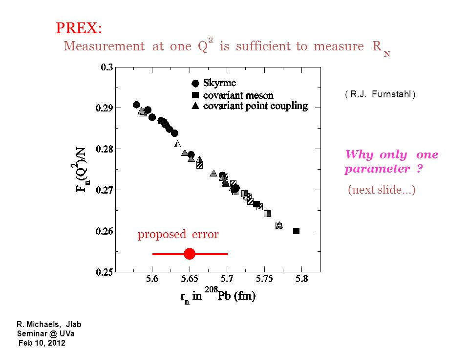 R. Michaels, Jlab Seminar @ UVa Feb 10, 2012 ( R.J. Furnstahl ) Measurement at one Q is sufficient to measure R 2 N proposed error Why only one parame