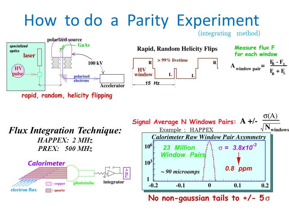 R. Michaels, Jlab Seminar @ UVa Feb 10, 2012 How to do a Parity Experiment Flux Integration Technique: HAPPEX: 2 MHz PREX: 500 MHz (integrating method