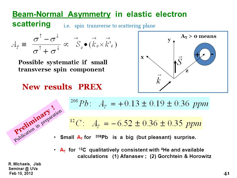 R. Michaels, Jlab Seminar @ UVa Feb 10, 2012 y z x + - A T > 0 means Beam-Normal Asymmetry in elastic electron scattering i.e. spin transverse to scat
