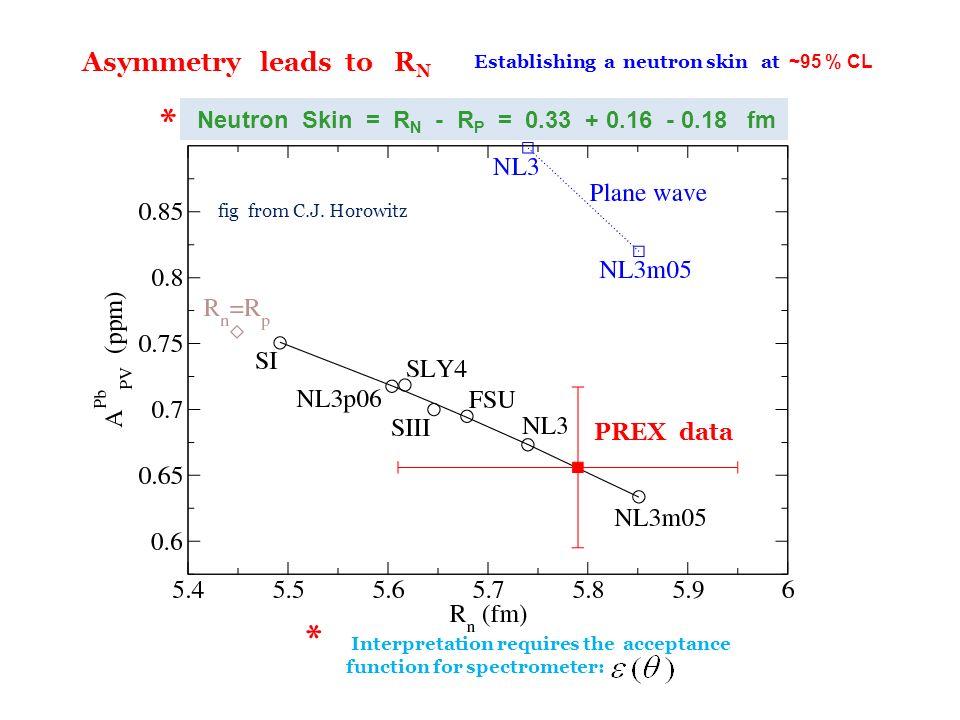 R. Michaels, Jlab Seminar @ UVa Feb 10, 2012 Neutron Skin = R N - R P = 0.33 + 0.16 - 0.18 fm Establishing a neutron skin at ~95 % CL Asymmetry leads
