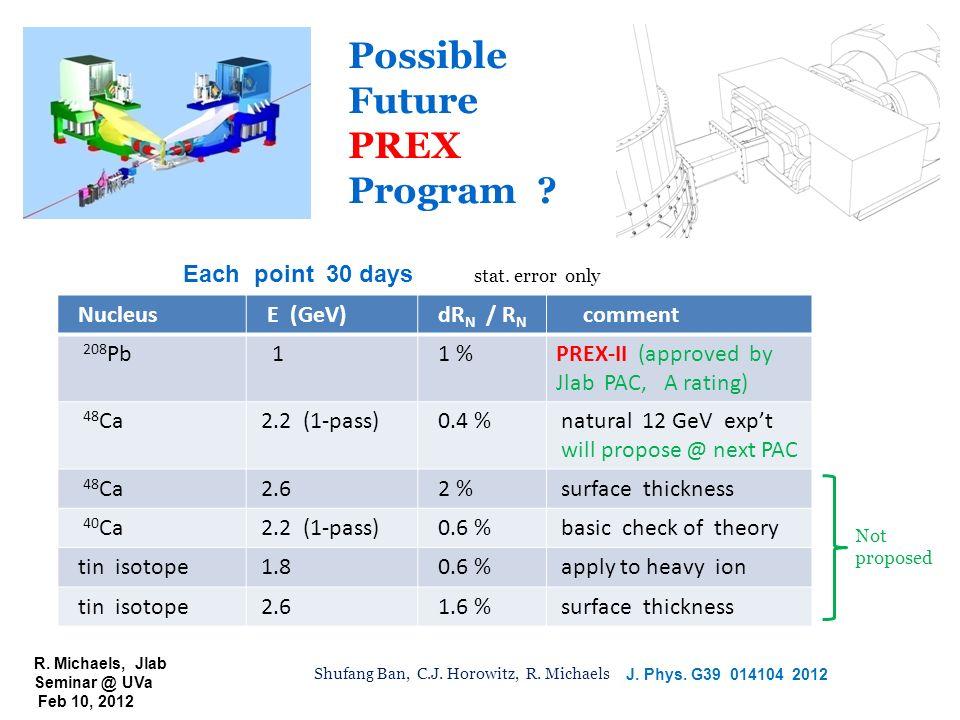 R. Michaels, Jlab Seminar @ UVa Feb 10, 2012 Possible Future PREX Program ? Nucleus E (GeV) dR N / R N comment 208 Pb 1 1 %PREX-II (approved by Jlab P