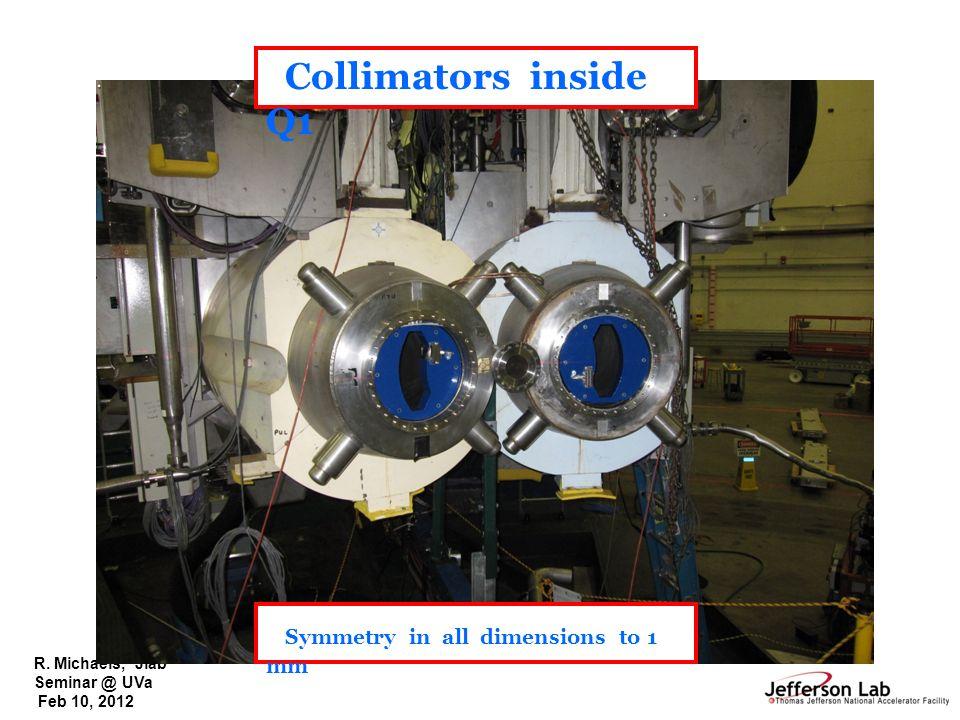 R. Michaels, Jlab Seminar @ UVa Feb 10, 2012 Collimators inside Q1 Symmetry in all dimensions to 1 mm