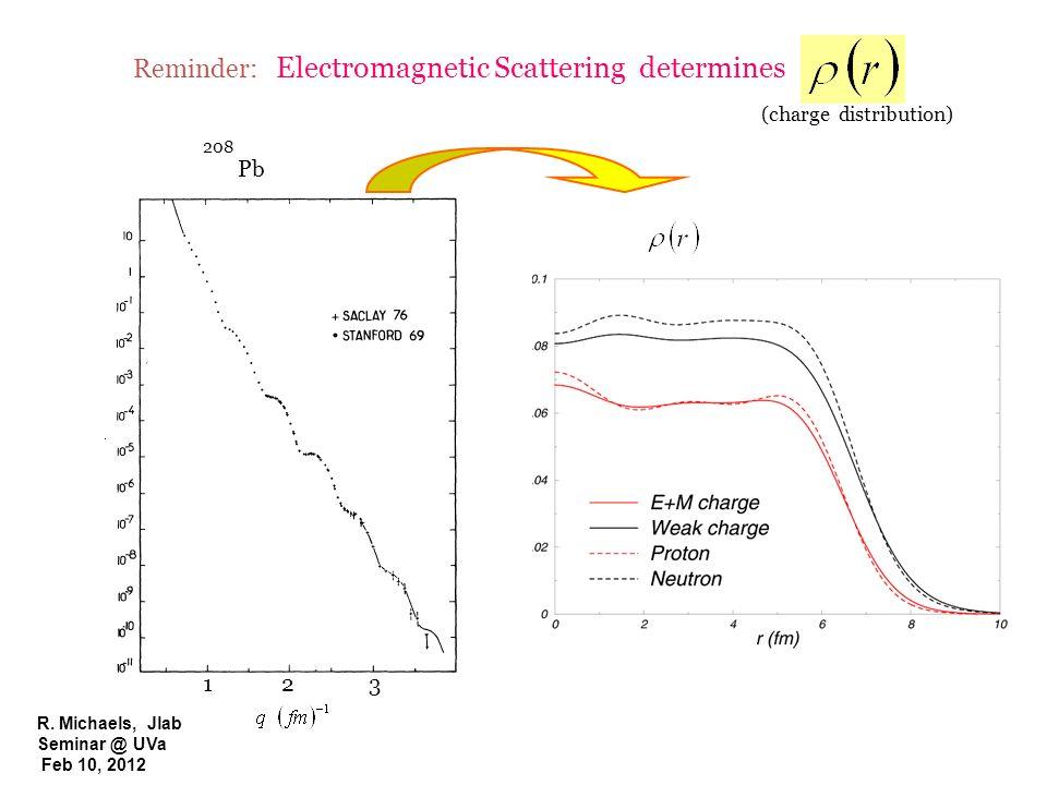 R. Michaels, Jlab Seminar @ UVa Feb 10, 2012 Reminder: Electromagnetic Scattering determines Pb 208 (charge distribution) 123
