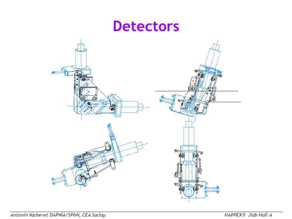 Antonin Vacheret DAPNIA/SPhN, CEA Saclay.HAPPEX II Jlab Hall A Detectors