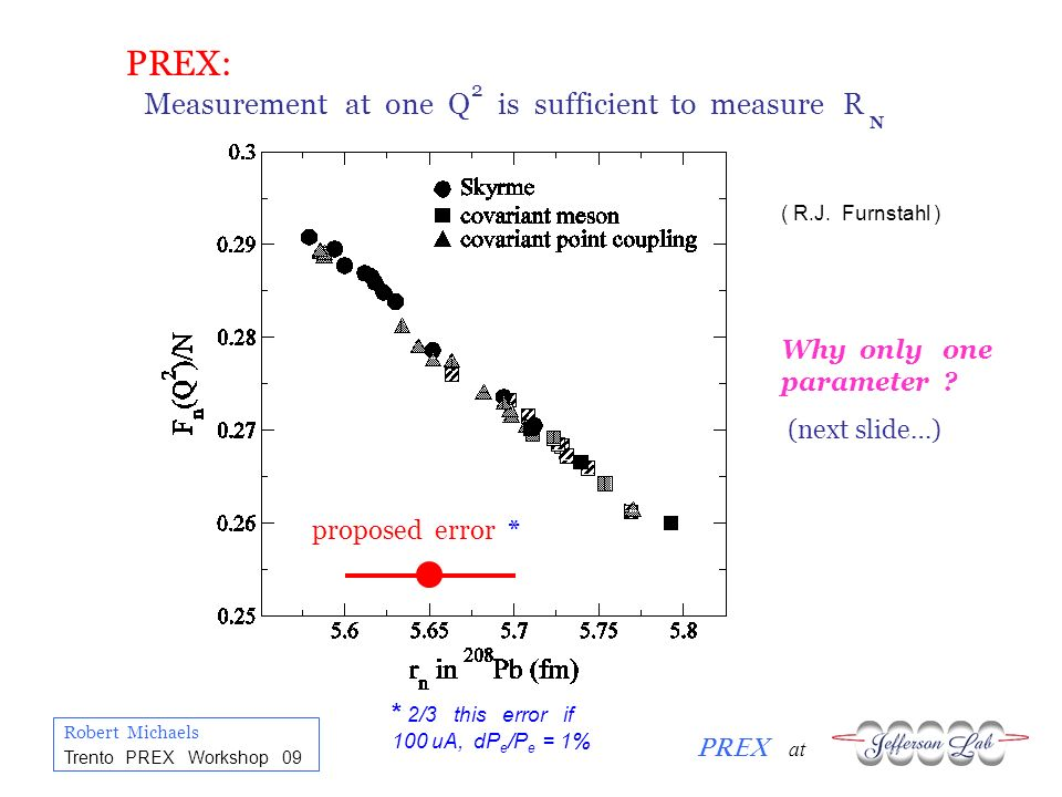 Robert Michaels PREX at Trento PREX Workshop 09 PREX: pins down the symmetry energy (1 parameter) ( R.J.