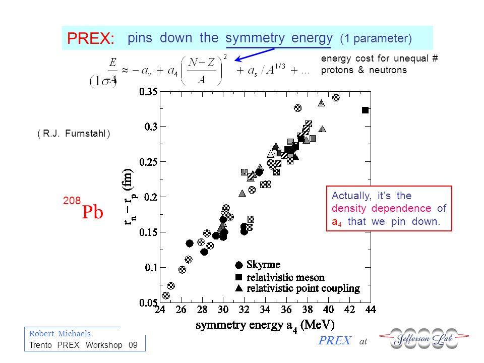 Robert Michaels PREX at Trento PREX Workshop 09 Fine-Tuning: At 5 0 the Optimal FOM is at 1.05 GeV (+/- 0.05) 1% @ ~1 GeV