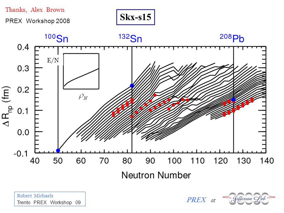 Robert Michaels PREX at Trento PREX Workshop 09 Optimization for Barium -- of possible direct use for Atomic PV 1 GeV optimum