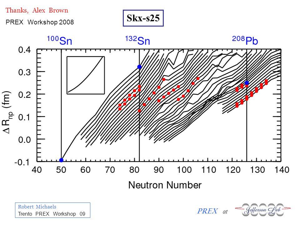 Robert Michaels PREX at Trento PREX Workshop 09 Time to make measurements days JLab Spectrometers (2 HRS) For PREX (optimal) 1% in R N Higher Q 2 point ( E = 1.3 GeV, q = 0.92 fm -1 ) 2% in R N days